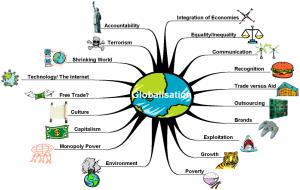glabalisation picture